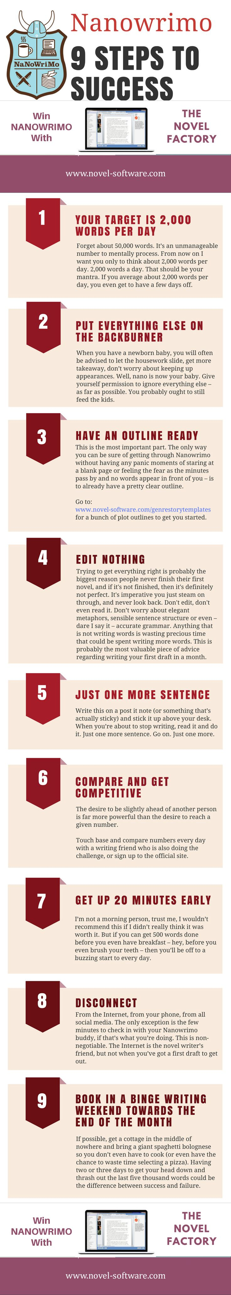 9 Steps to National Novel Writing Month (#Nanowrimo) Success!