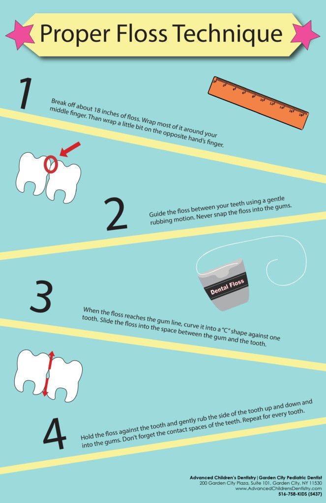 19 Best Kid S Dentistry Images On Pinterest Dentistry