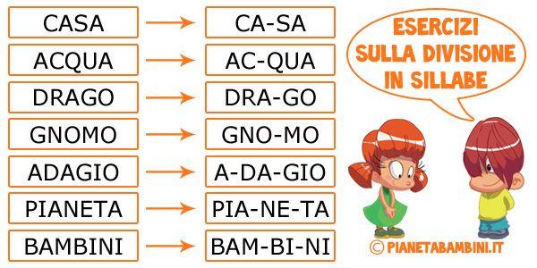 Esercizi Divisioni Sillabe