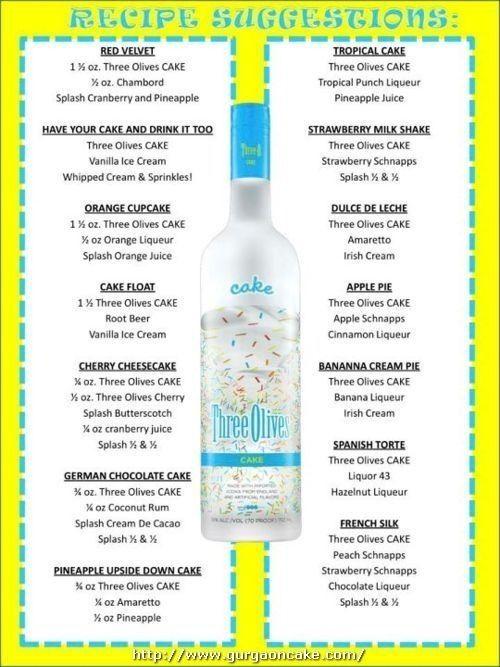 Liqueur cake recipes vodka