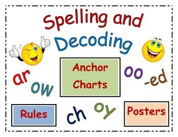 learning about spelling strategy These ideas are sent home with spelling words and give the children and parents lots of useful and fun strategies for learning them.