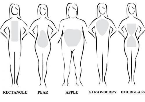 Dimagrire gambe o pancia con la dieta?