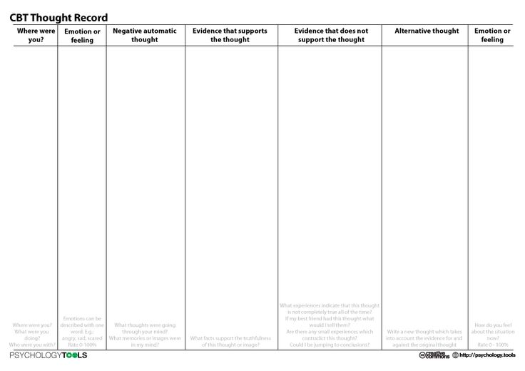 Best 25 Cognitive Behavioral Therapy Worksheets Ideas On