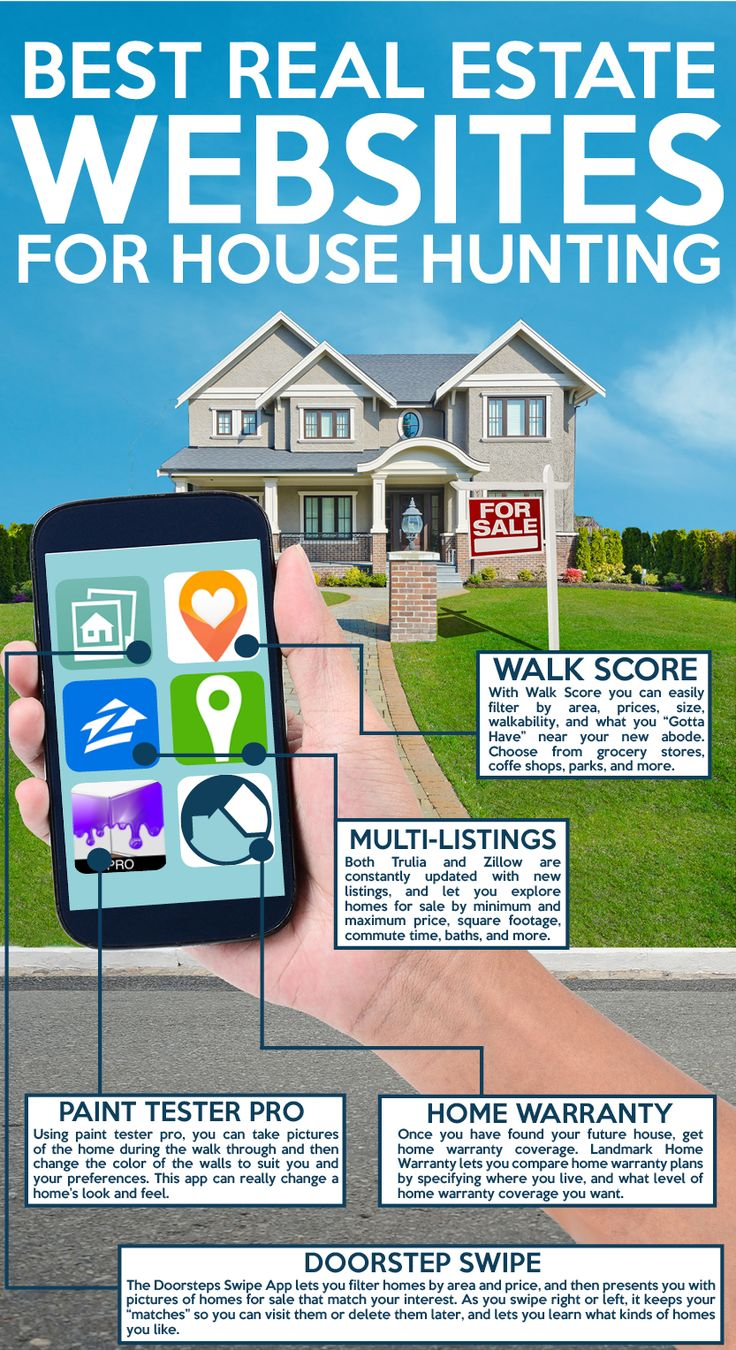Best Home Protection Plans 142 best images about landmark home warranty infographics on