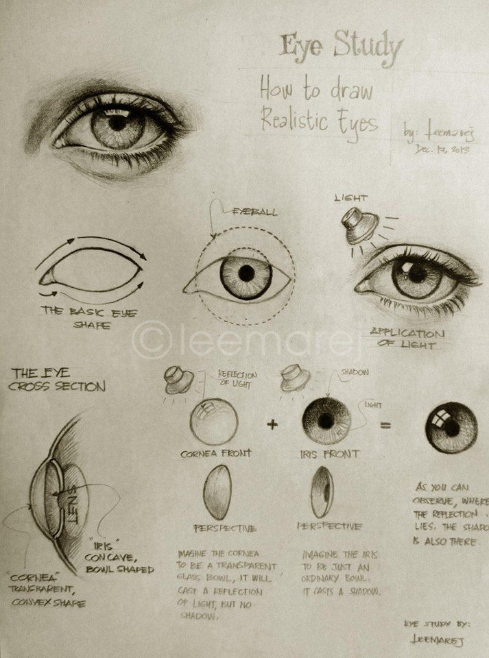 Drawing Eyes Tutorial!! #Dibujo #Art