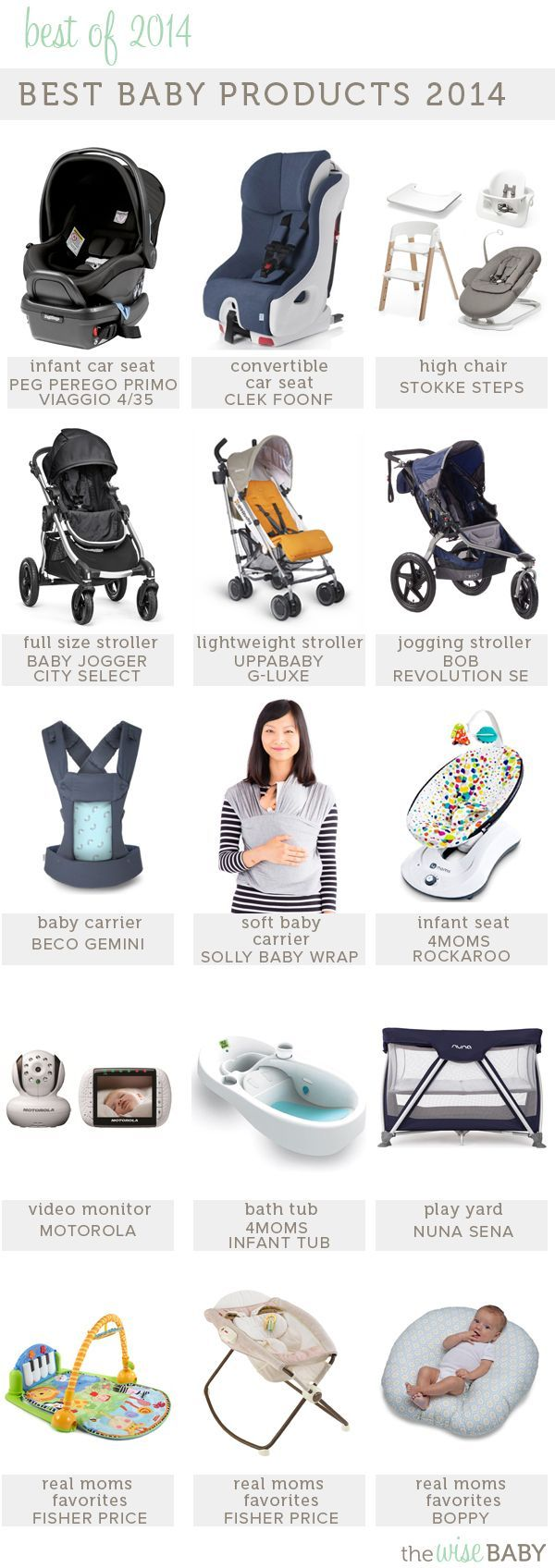 Best Baby Products 2014 based on real mom reviews and testing!