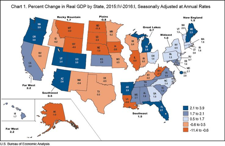 Gross Domestic Product by State: First Quarter 2016