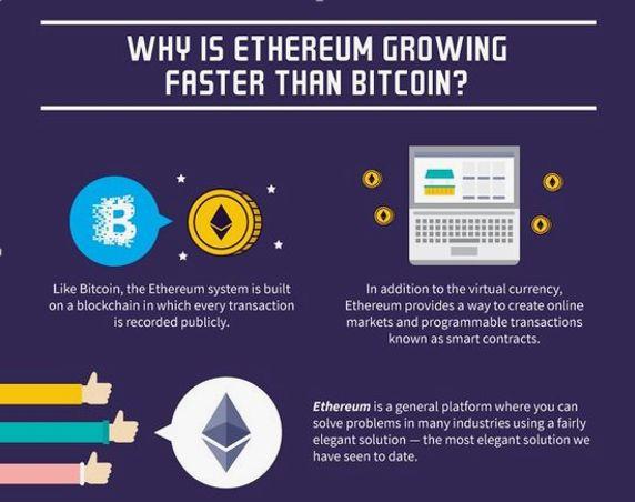 cara mendapatkan bitcoin otomatis