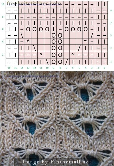 Stitches And Rows In Knitting : 453 best ** Knitting / Crochet Stitches ** images on Pinterest Knit crochet...