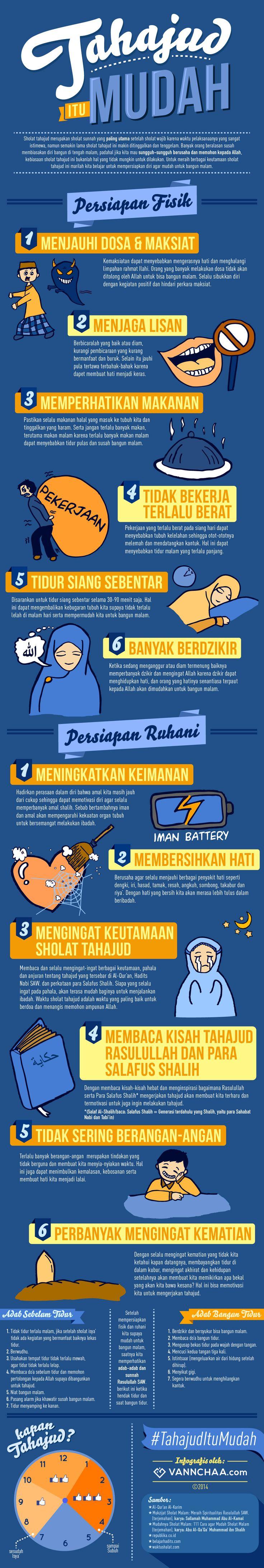 Infografis: Tahajud Itu Mudah #infographic #infografis #islam #moslem