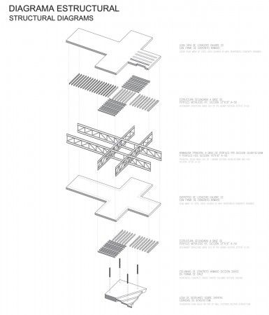 105 best images about Architecture Diagrams on Pinterest