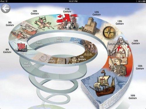 Wonders of Old: Medieval Timeline App