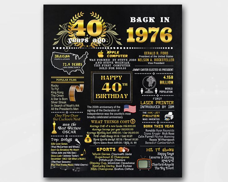 40th Wedding Anniversary Gifts For Husband: 1000+ Ideas About 40th Anniversary On Pinterest
