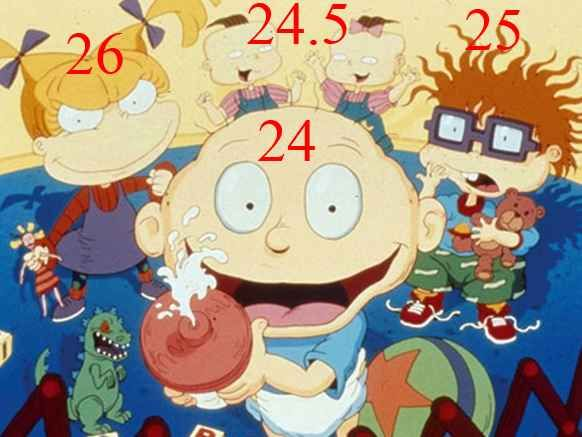 And this is how old the Rugrats would be if they were real people.