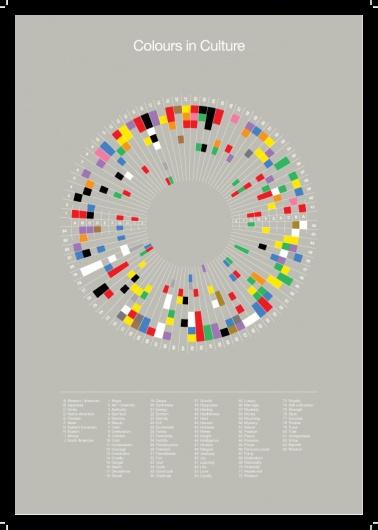 Data illustration poster