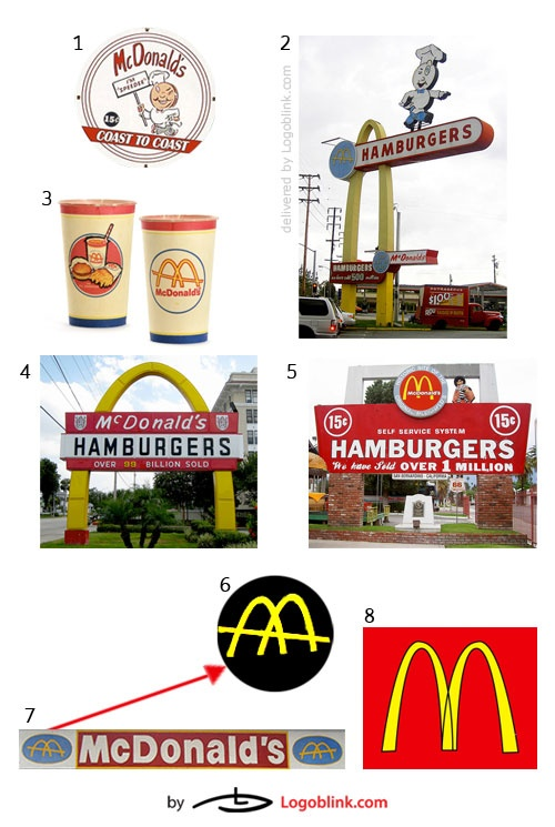 mcdonalds product design Essays - largest database of quality sample essays and research papers on mcdonalds product design.