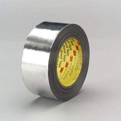 VIDHATA FOILS is one of the leading manufacturers and exporters of all kinds of aluminum foil products. We help our clients to cut cost by 3.5% on existing foil container making costing by reducing scrap............http://bit.ly/VA7VTv