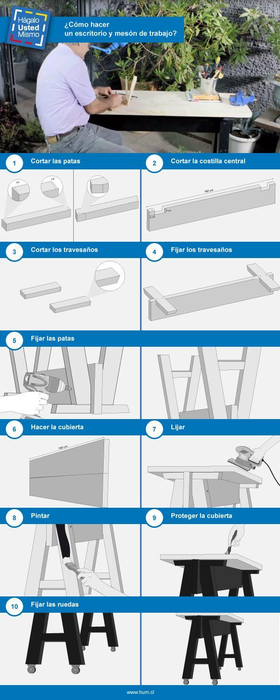 Un mesón multiuso que puedes usar como escritorio o mesa de trabajo, que además tiene ruedas para un  traslado más fácil y cómodo