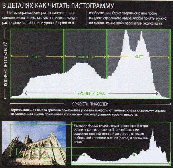 новые коррекция фото по гистограмме погоды петрозаводске точностью