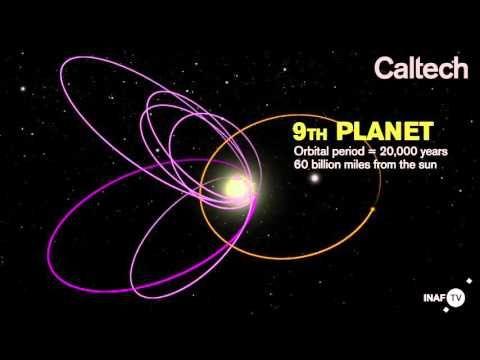 Planet Nine: tracce d'un nono pianeta - YouTube