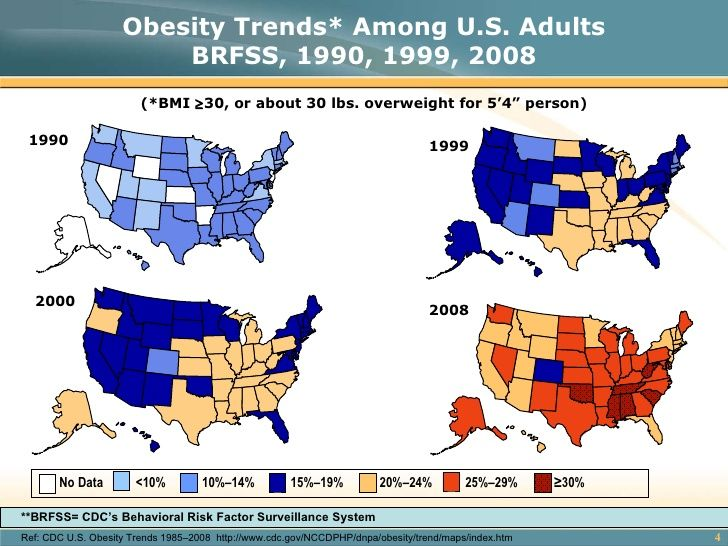 Obesity trends in adults