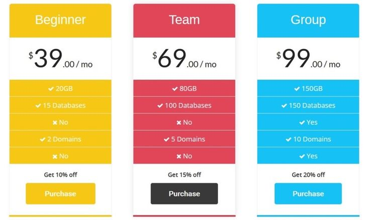 pricing table WordPress plugins