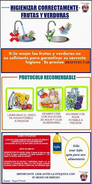 --Manipulando lo que comemos : LAVADO CORRECTO DE FRUTAS Y VERDURAS. NO ES SUFICIENTE MOJARLAS BAJO EL GRIFO.