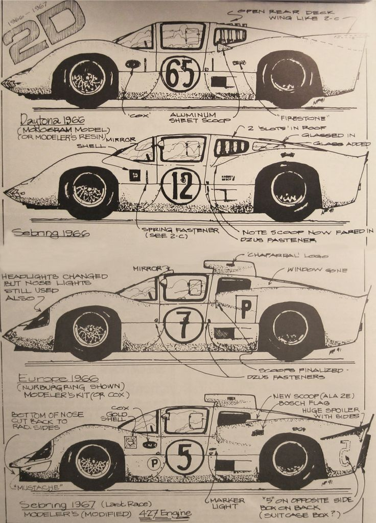620 best Chaparral Cars images on Pinterest | Race cars, Rally car ...