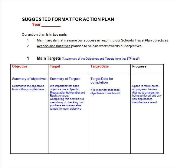 business travel plan template