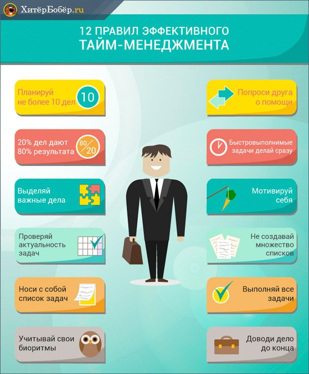 эффективный тайм-менеджмент - Поиск в Google