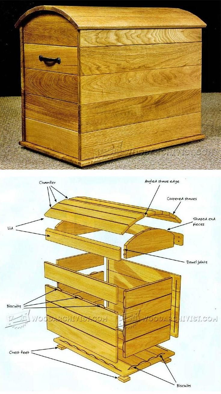 Treasure Chest Plans - Furniture Plans and Projects | WoodArchivist.com
