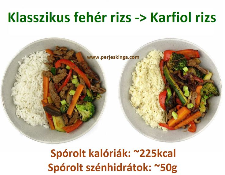 fehér rizs vs. karfiol rizs || #rizs #fehérrizs #karfiolrizs #csere #kalória #szénhidrát || www.perjeskinga.com