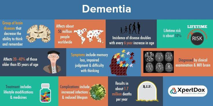 abilify to treat dementia
