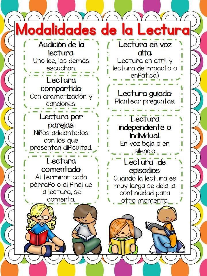 Lectura estrategias momentos y modalidades (1)