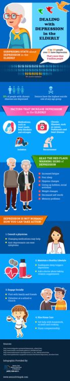 Dealing With Depression In The Elderly via @
