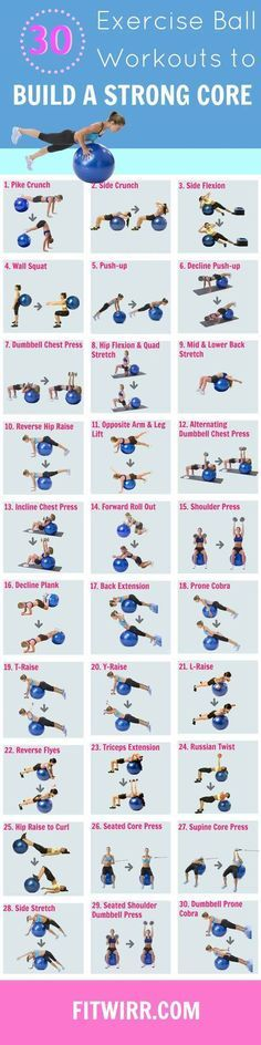 These 29 Diagrams Are All You Need To Get In Shape