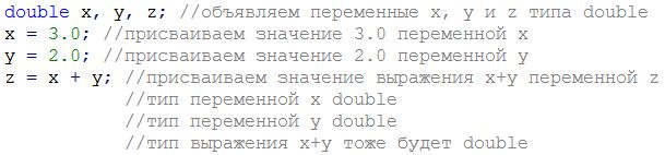 Операции над однотипными операндами в MQL4. «Школа форекс» http://krok-forex.ru/news2/?adv_id=324 Инвестиционная академия предлагает возможные примеры, которые помогут новичкам пройти обучение торговле на финансовых рынках. Используйте бесплатный справочник «Учим форекс» для того чтобы разобраться с этим бизнесом и понять, как заработать деньги на forex.   Мы уже знаем, что такое операнд и тип данных. Рассмотрим, как будет работать механизм определения типа выражения.Объявляем переменные…