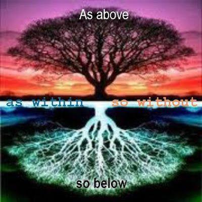 Vibraţia vindecării: LUMEA DUPĂ CHIPUL ȘI ASEMĂNAREA TA