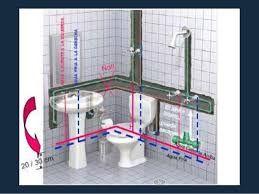 ผลการค้นหารูปภาพสำหรับ instalaciones sanitarias domiciliarias
