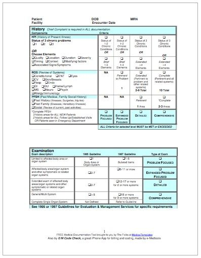 Get Your Free E Amp M Coding Cheat Sheet To Improve Medical