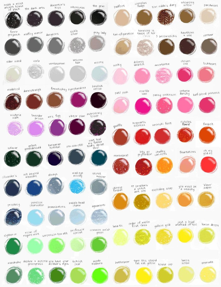 Fake Harry Potter polish collection .. I SO wish these were real!