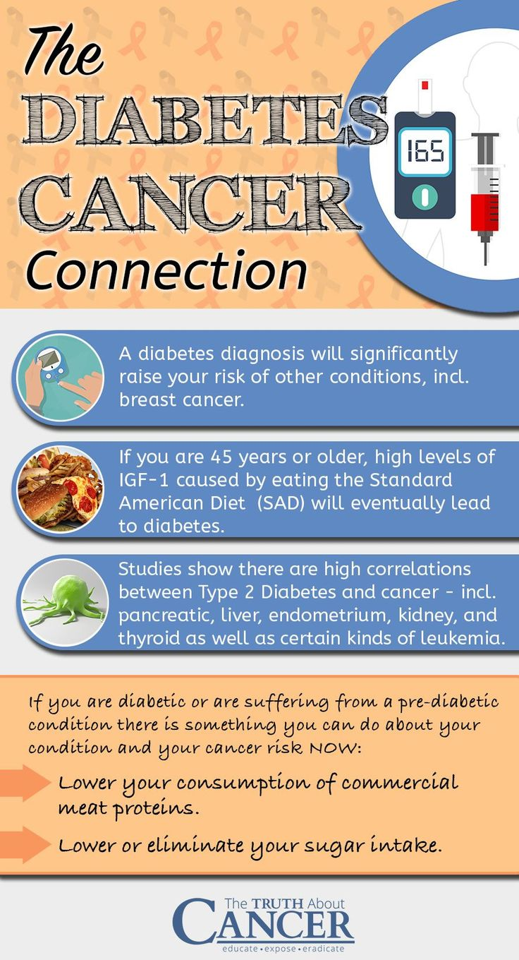 You probably know that diabetes, especially lifestyle and diet-related Type 2 Diabetes, has reached epidemic proportions in the United States. And sadly not just for adults, but for children and teens as well. But did you also know that there are high correlations between Type 2 Diabetes and certain types of cancer? Click on the image above to read on and discover 2 things you can do NOW to Prevent Diabetes and Breast Cancer.