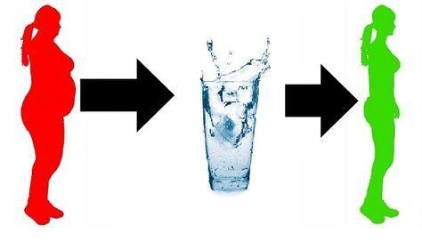Két hét alatt lefogyhatsz 10 kilót, elég, ha így iszod a vizet – Azt beszélik
