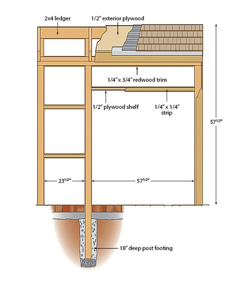 Recycling Center Diagram Front View