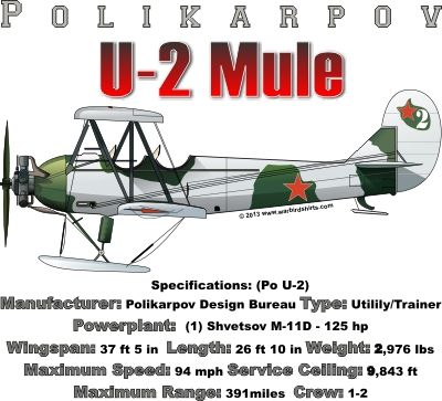 WARBIRDSHIRTS.COM presents WWII T-Shirts, Polos, and Caps, Fighters, Bombers, Recon, Attack, World War Two. The U-2 Mule