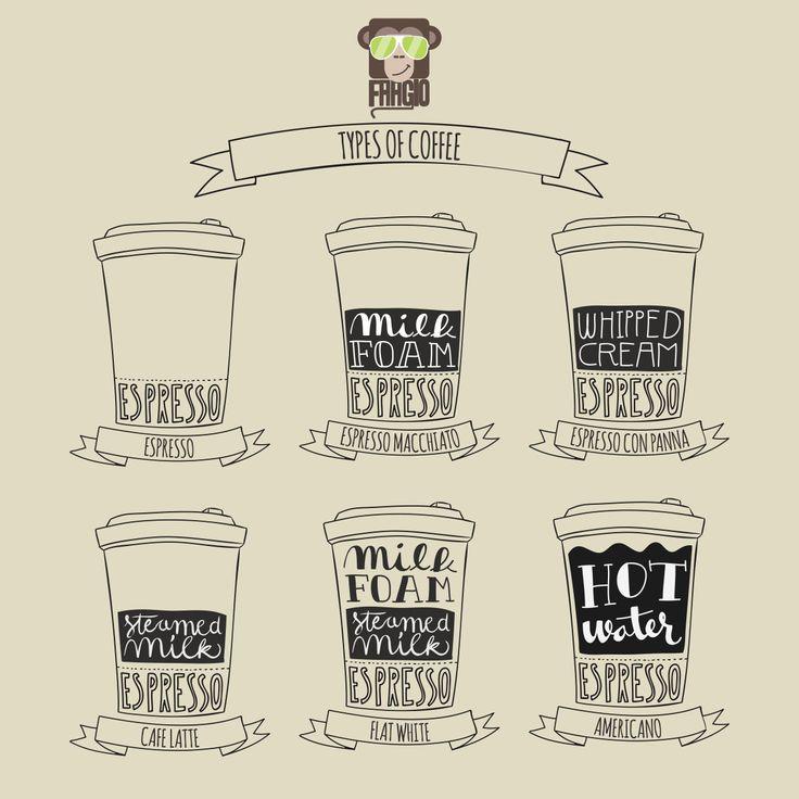 The Espresso Gallery. Now, choose 'your own type' of coffee. #coffee #coffeebreak #espresso #cafelatte #coffeelover #coffeeaddict #caffine #Faagio