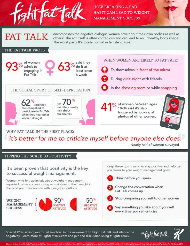 SpecialK Fight Fat Talk - Can we talk for a minute? #fightfattalk