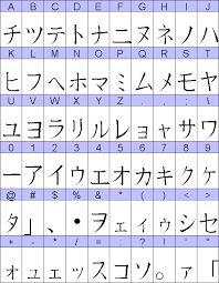 Resultado de imagem para alfabetos em códigos