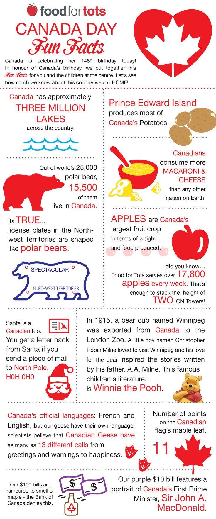 Canada Facts  Área de Toronto: Programa en casa de familia    El programa se desarrolla en comunidades situadas al suroeste de la provincia de Ontario, a una hora del centro de Toronto y a hora y media de la frontera americana y de las Cataratas del Niágara.    #WeLoveBS #inglés #idiomas #Canadá #Toronto #Ontario