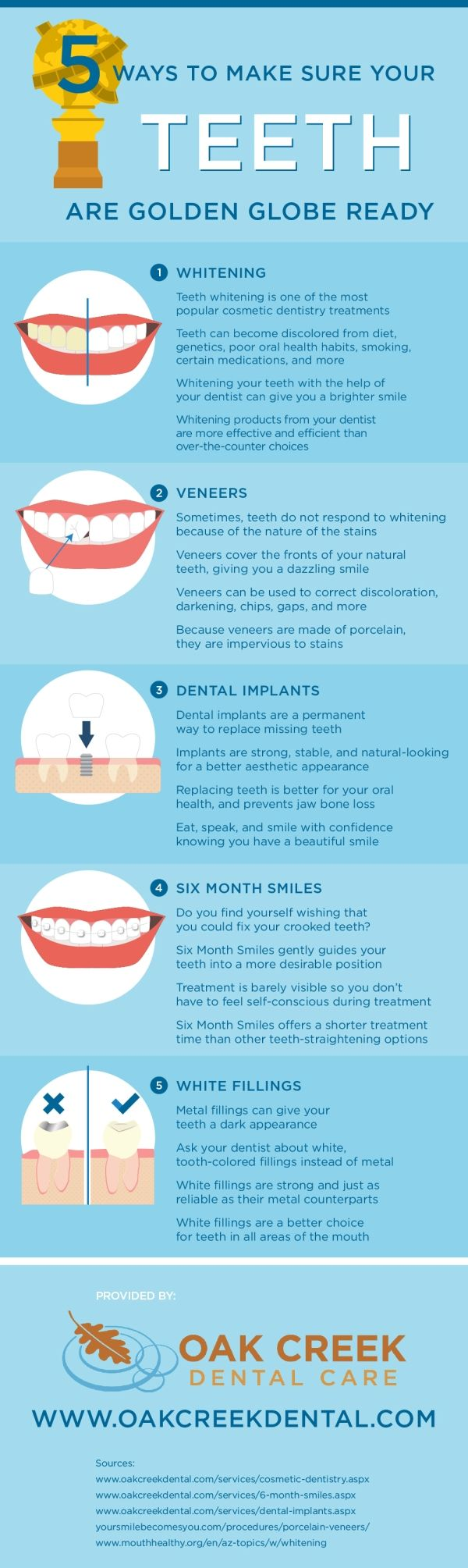 106 best cosmetic dentistry images on pinterest dental procedures veneers dental implants and teeth whitening are all popular cosmetic dentistry procedures that can revitalize your smile look at this infographic and solutioingenieria Gallery